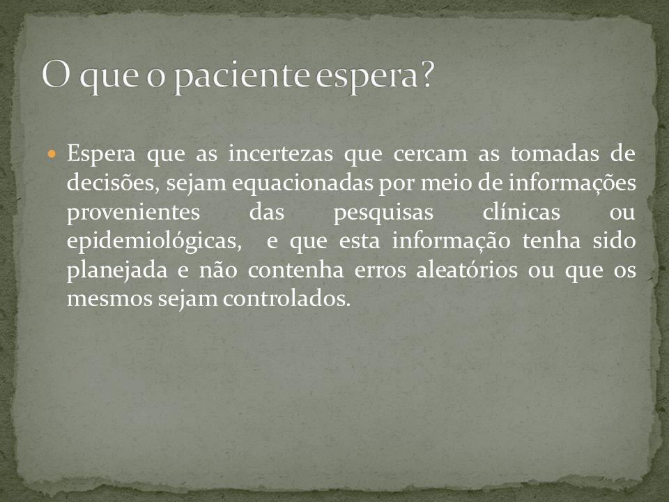 O que o paciente espera