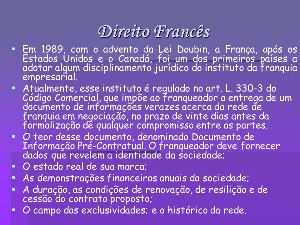 Direito Francês