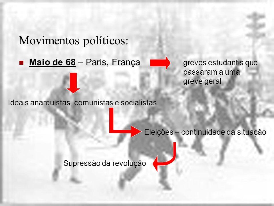 Movimentos políticos: