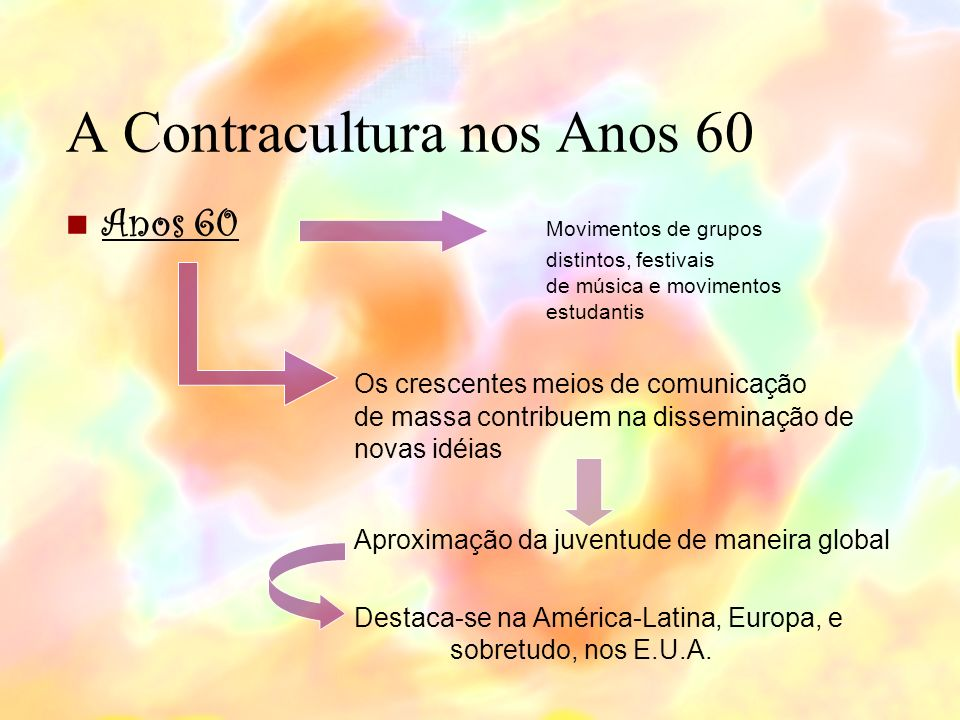 A Contracultura nos Anos 60