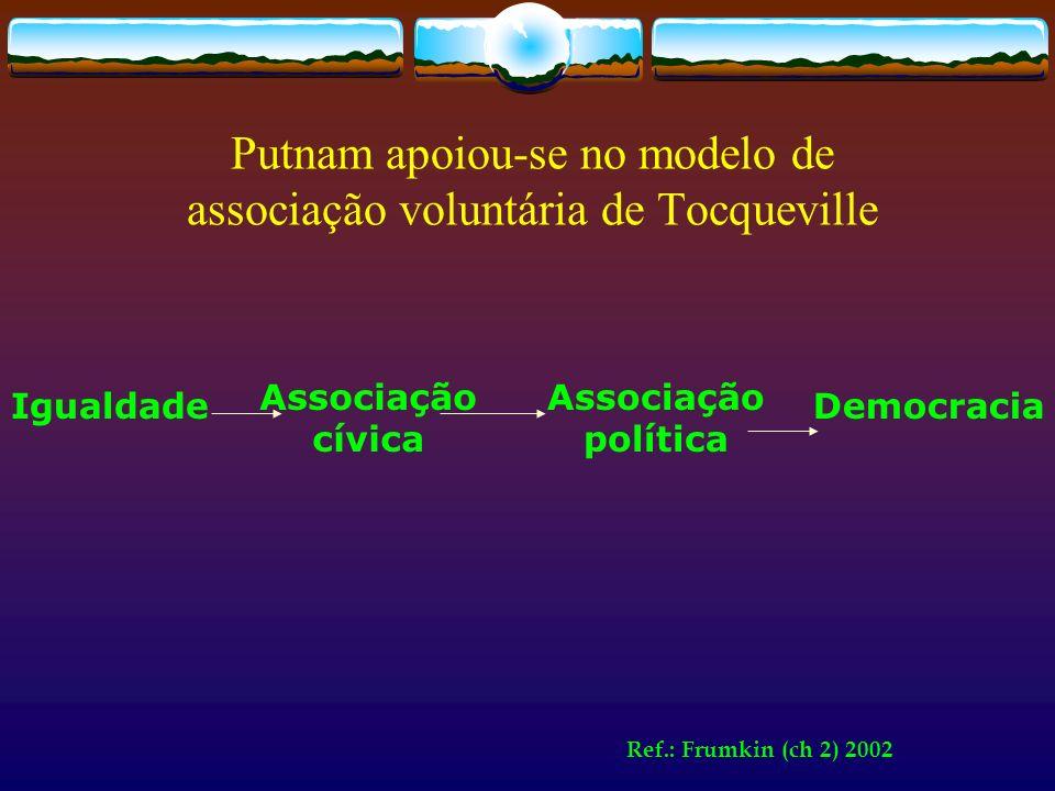 Putnam apoiou-se no modelo de associação voluntária de Tocqueville