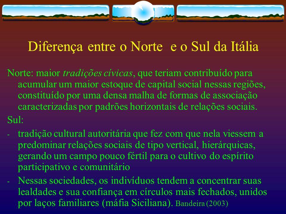 Diferença entre o Norte e o Sul da Itália