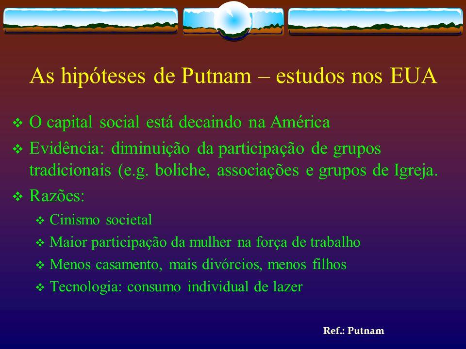 As hipóteses de Putnam – estudos nos EUA