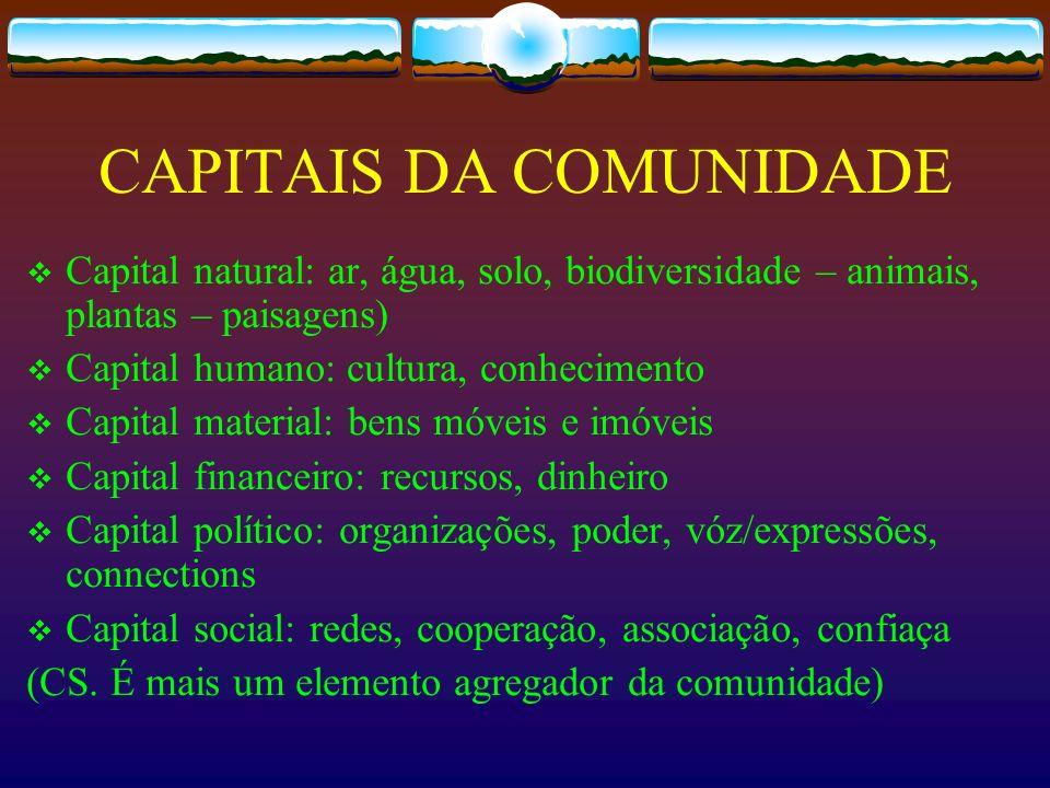CAPITAIS DA COMUNIDADE