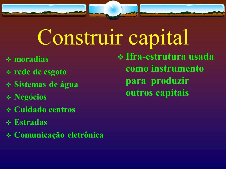 Construir capital Ifra-estrutura usada como instrumento para produzir outros capitais. moradias. rede de esgoto.