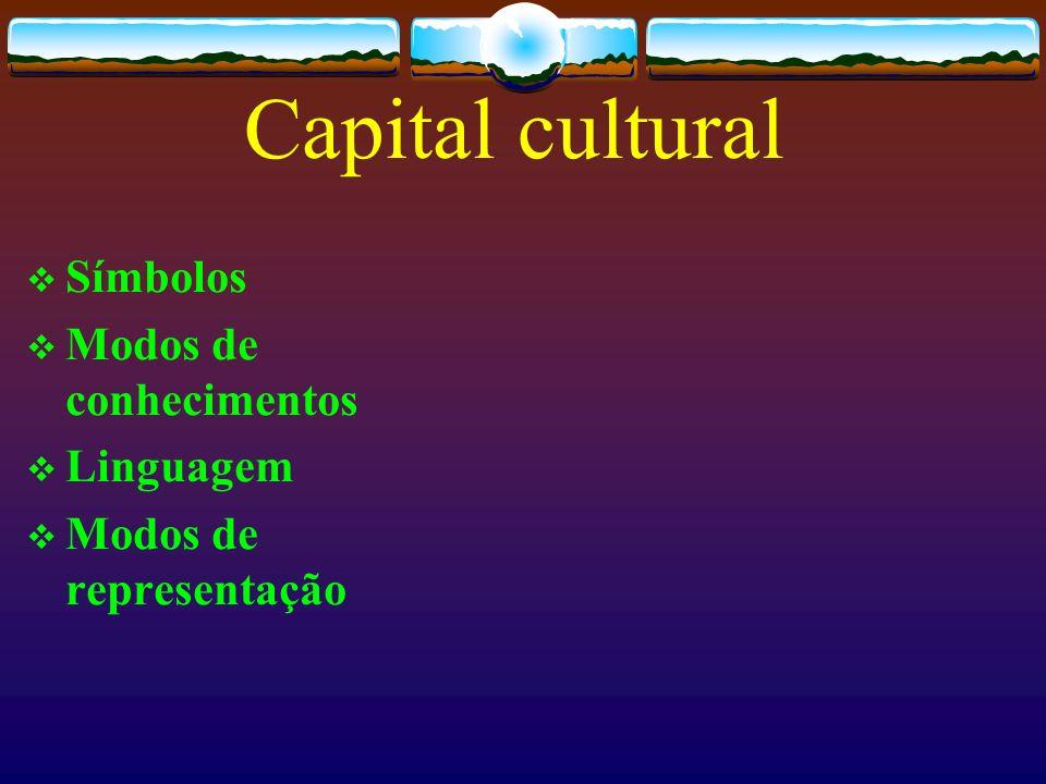 Capital cultural Símbolos Modos de conhecimentos Linguagem