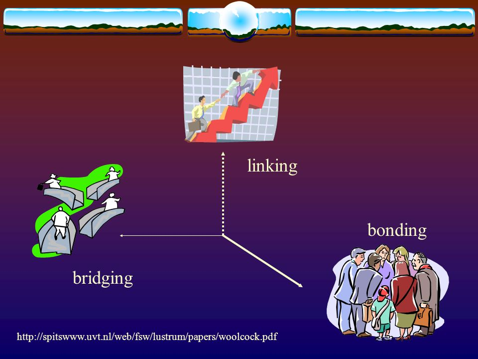 linking bonding bridging