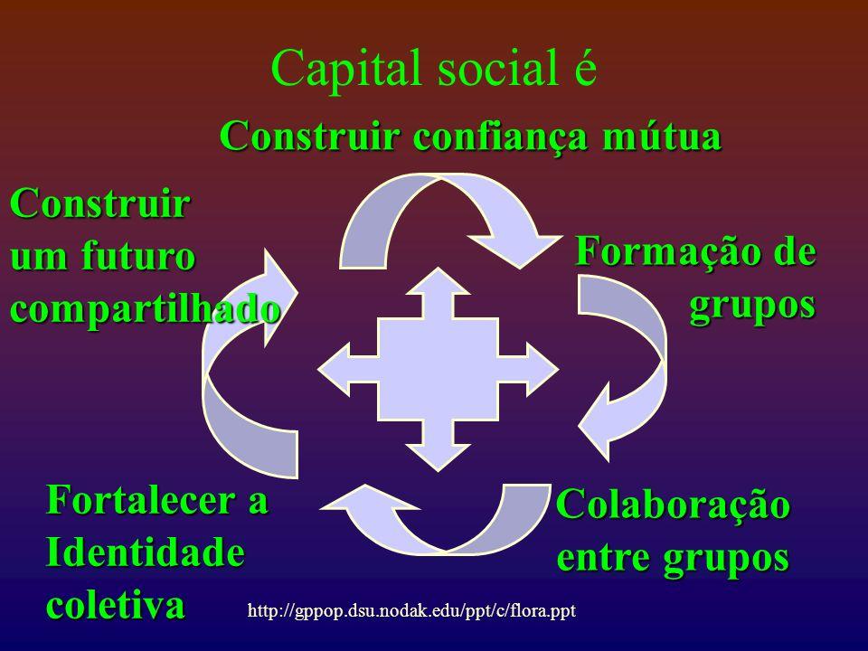Construir confiança mútua