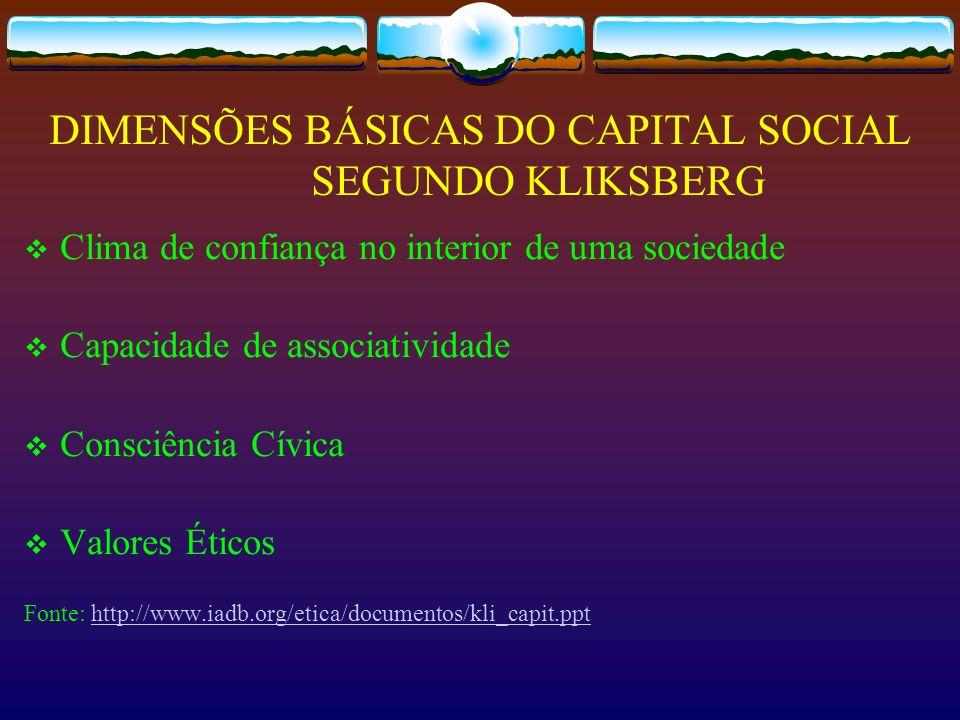 DIMENSÕES BÁSICAS DO CAPITAL SOCIAL SEGUNDO KLIKSBERG