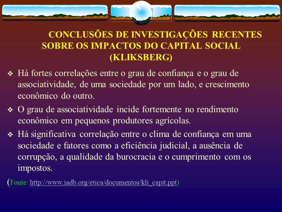 CONCLUSÕES DE INVESTIGAÇÕES RECENTES SOBRE OS IMPACTOS DO CAPITAL SOCIAL (KLIKSBERG)