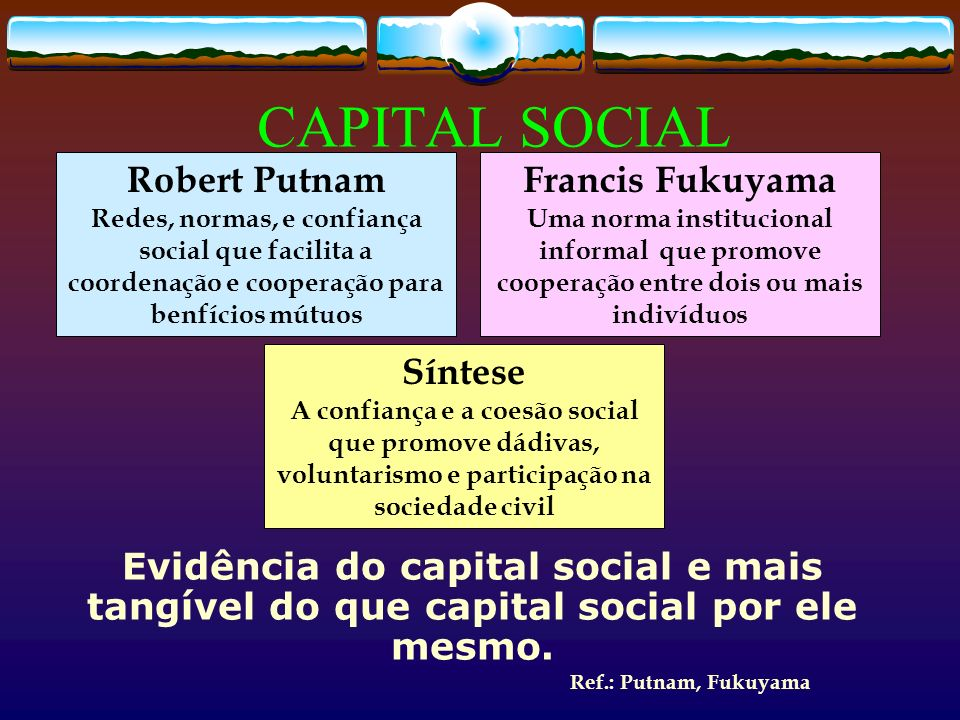 CAPITAL SOCIAL Robert Putnam Francis Fukuyama Síntese