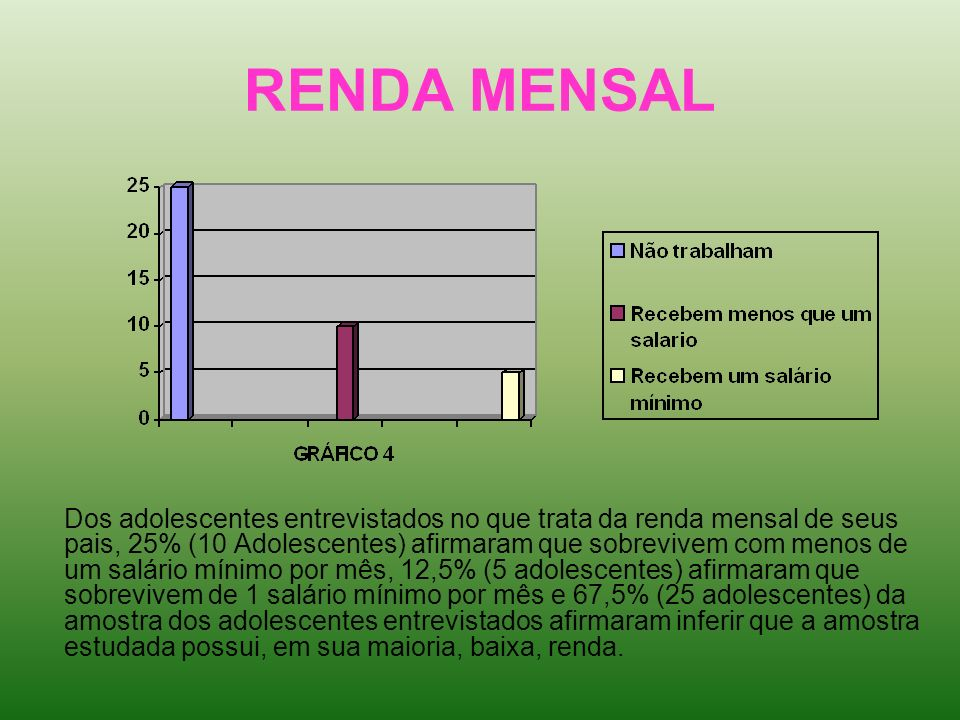 RENDA MENSAL