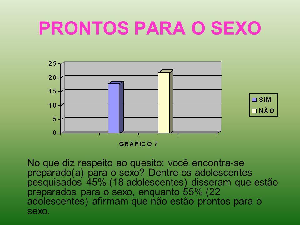 PRONTOS PARA O SEXO