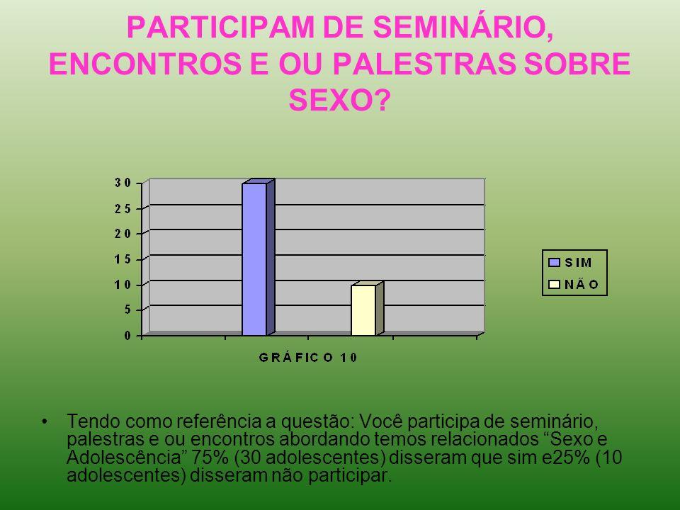 PARTICIPAM DE SEMINÁRIO, ENCONTROS E OU PALESTRAS SOBRE SEXO