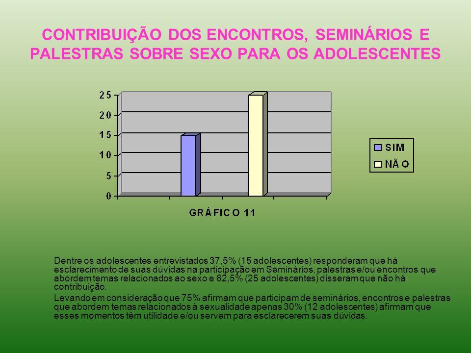 CONTRIBUIÇÃO DOS ENCONTROS, SEMINÁRIOS E PALESTRAS SOBRE SEXO PARA OS ADOLESCENTES