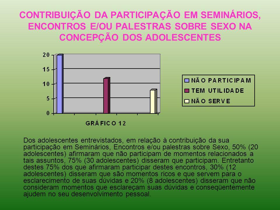 CONTRIBUIÇÃO DA PARTICIPAÇÃO EM SEMINÁRIOS, ENCONTROS E/OU PALESTRAS SOBRE SEXO NA CONCEPÇÃO DOS ADOLESCENTES