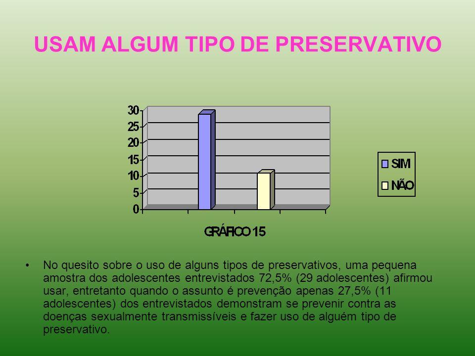 USAM ALGUM TIPO DE PRESERVATIVO