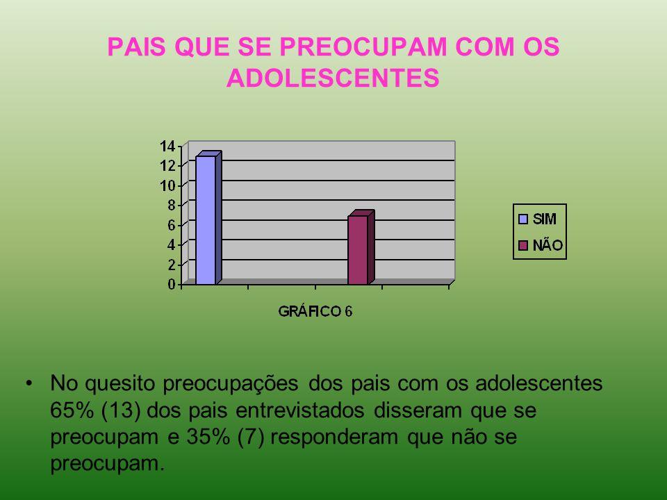 PAIS QUE SE PREOCUPAM COM OS ADOLESCENTES