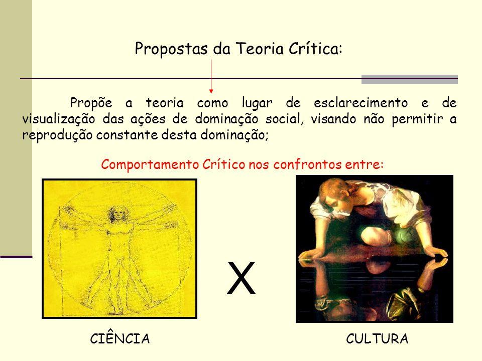 X Propostas da Teoria Crítica:
