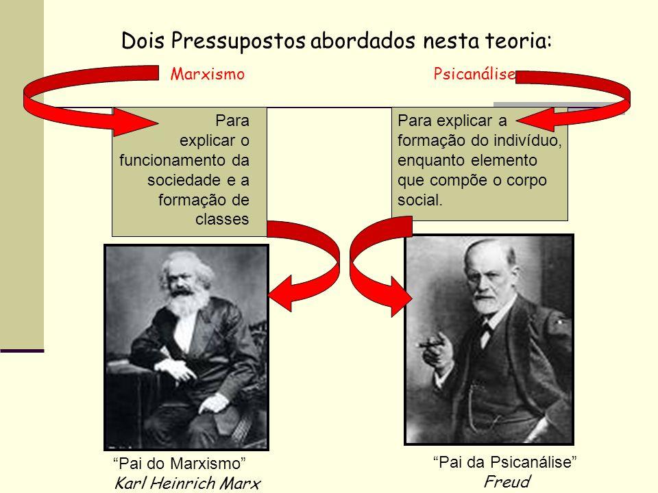 Dois Pressupostos abordados nesta teoria: