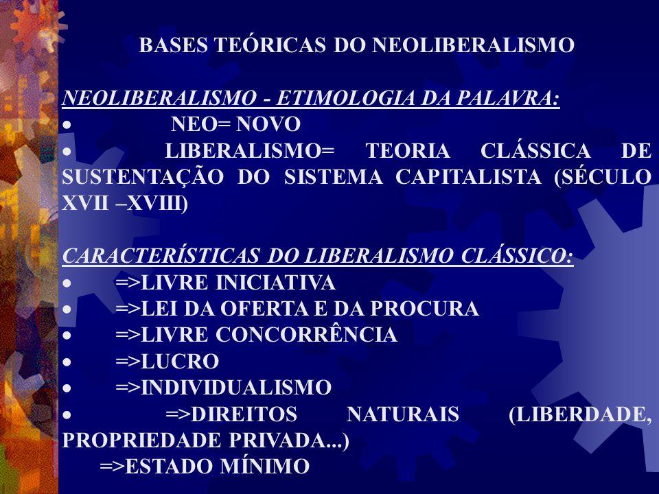BASES TEÓRICAS DO NEOLIBERALISMO
