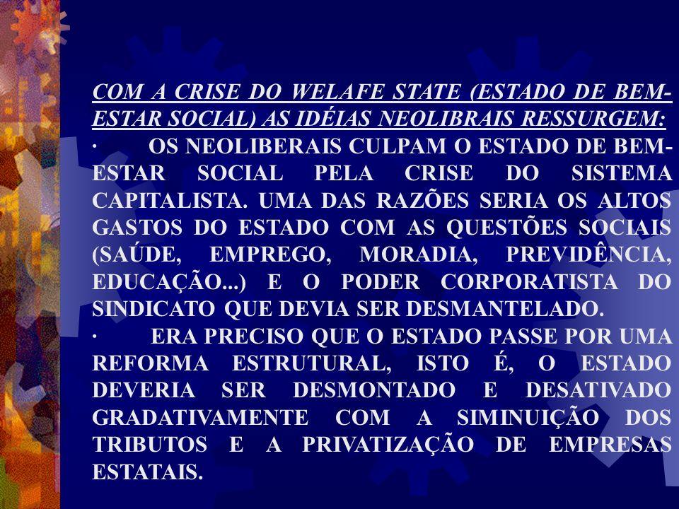 COM A CRISE DO WELAFE STATE (ESTADO DE BEM-ESTAR SOCIAL) AS IDÉIAS NEOLIBRAIS RESSURGEM: