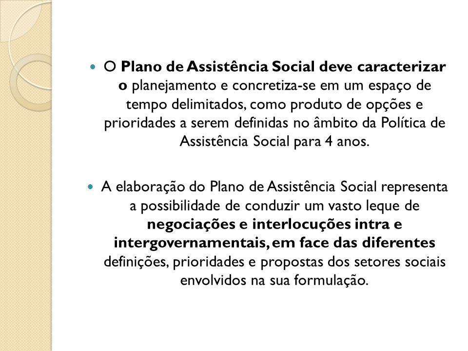 O Plano de Assistência Social deve caracterizar o planejamento e concretiza-se em um espaço de tempo delimitados, como produto de opções e prioridades a serem definidas no âmbito da Política de Assistência Social para 4 anos.