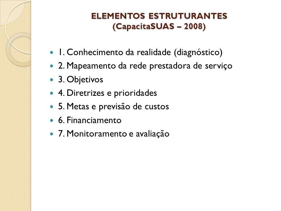ELEMENTOS ESTRUTURANTES (CapacitaSUAS – 2008)