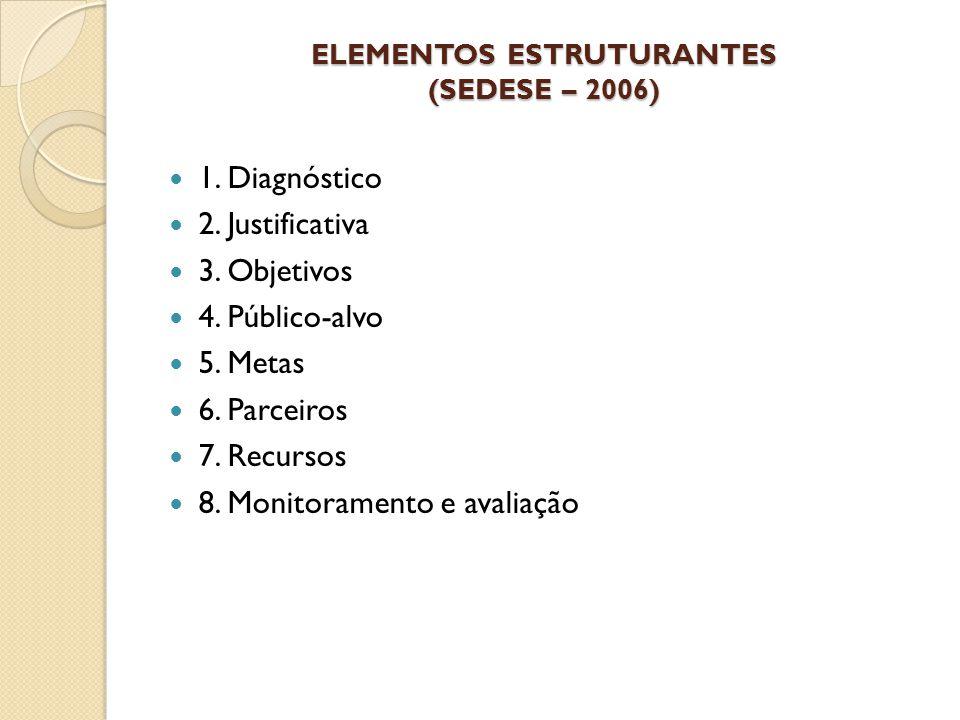 ELEMENTOS ESTRUTURANTES (SEDESE – 2006)