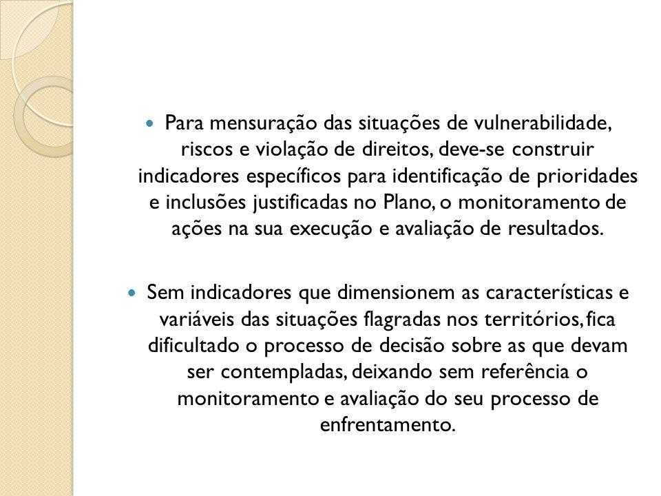 Para mensuração das situações de vulnerabilidade, riscos e violação de direitos, deve-se construir indicadores específicos para identificação de prioridades e inclusões justificadas no Plano, o monitoramento de ações na sua execução e avaliação de resultados.