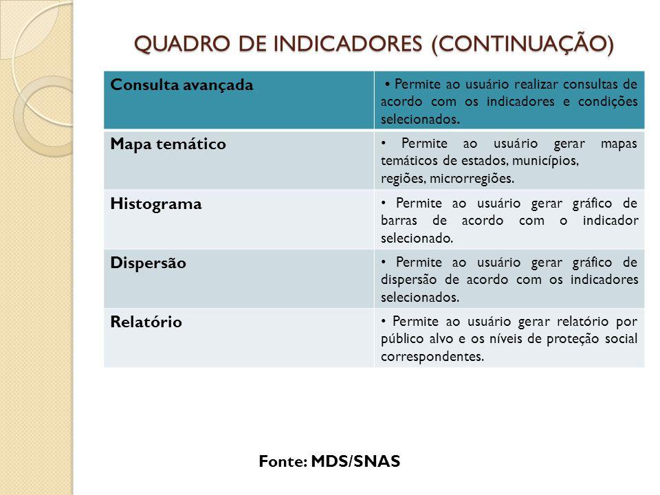 QUADRO DE INDICADORES (CONTINUAÇÃO)