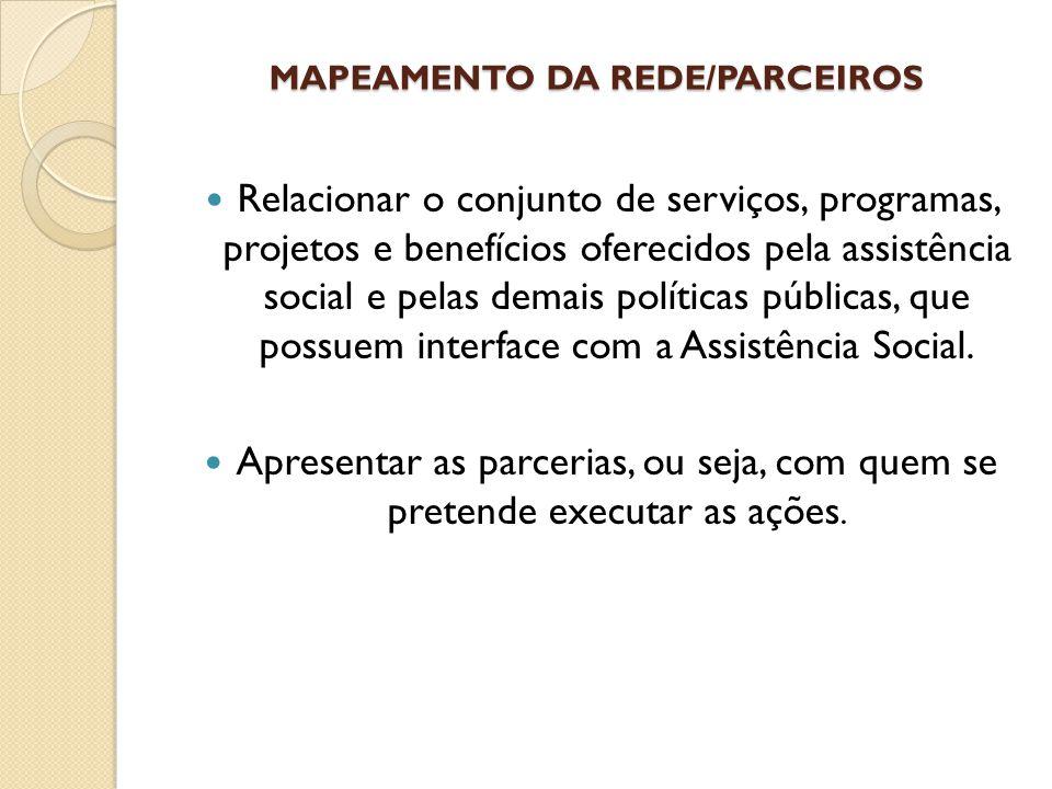 MAPEAMENTO DA REDE/PARCEIROS