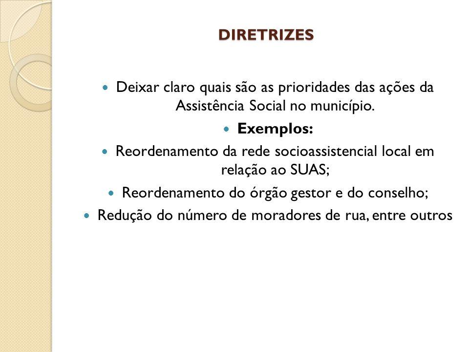 Reordenamento da rede socioassistencial local em relação ao SUAS;