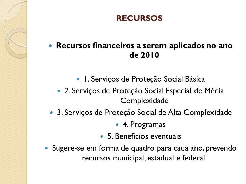 Recursos financeiros a serem aplicados no ano de 2010