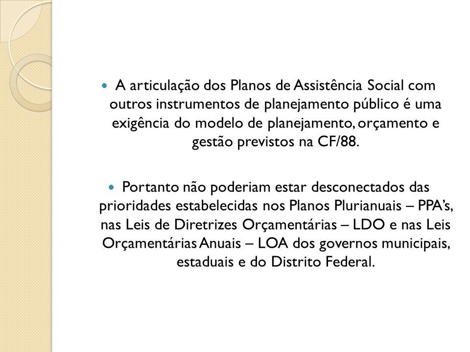A articulação dos Planos de Assistência Social com outros instrumentos de planejamento público é uma exigência do modelo de planejamento, orçamento e gestão previstos na CF/88.