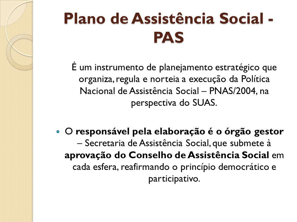 Plano de Assistência Social - PAS