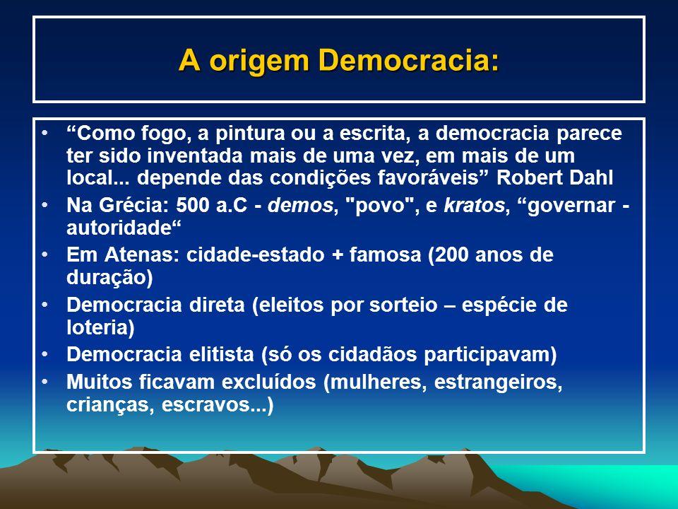 A origem Democracia: