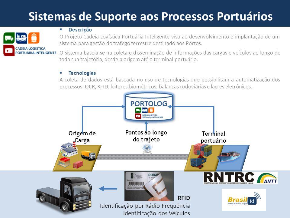 Sistemas de Suporte aos Processos Portuários