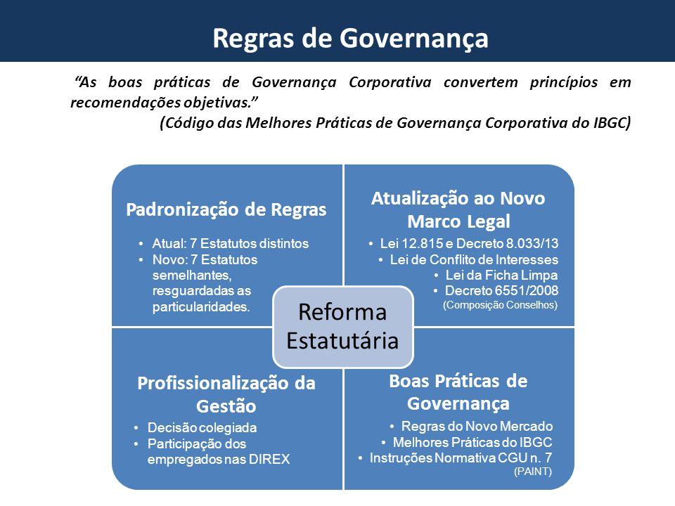 Regras de Governança Boas Práticas de Governança