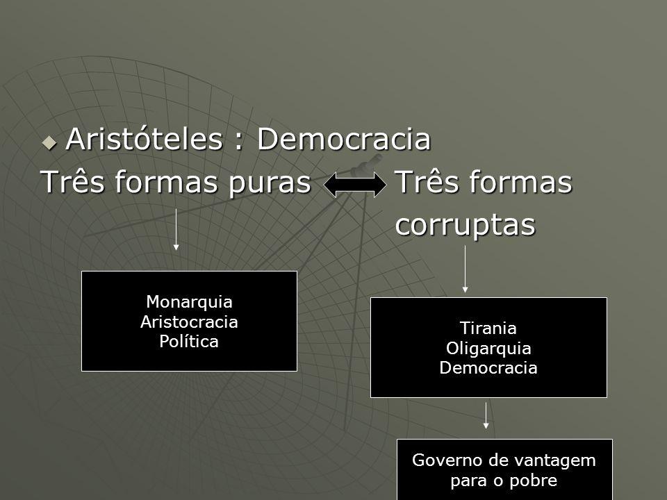 Aristóteles : Democracia Três formas puras Três formas corruptas