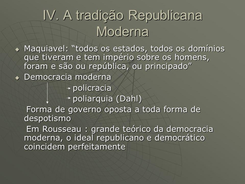 IV. A tradição Republicana Moderna
