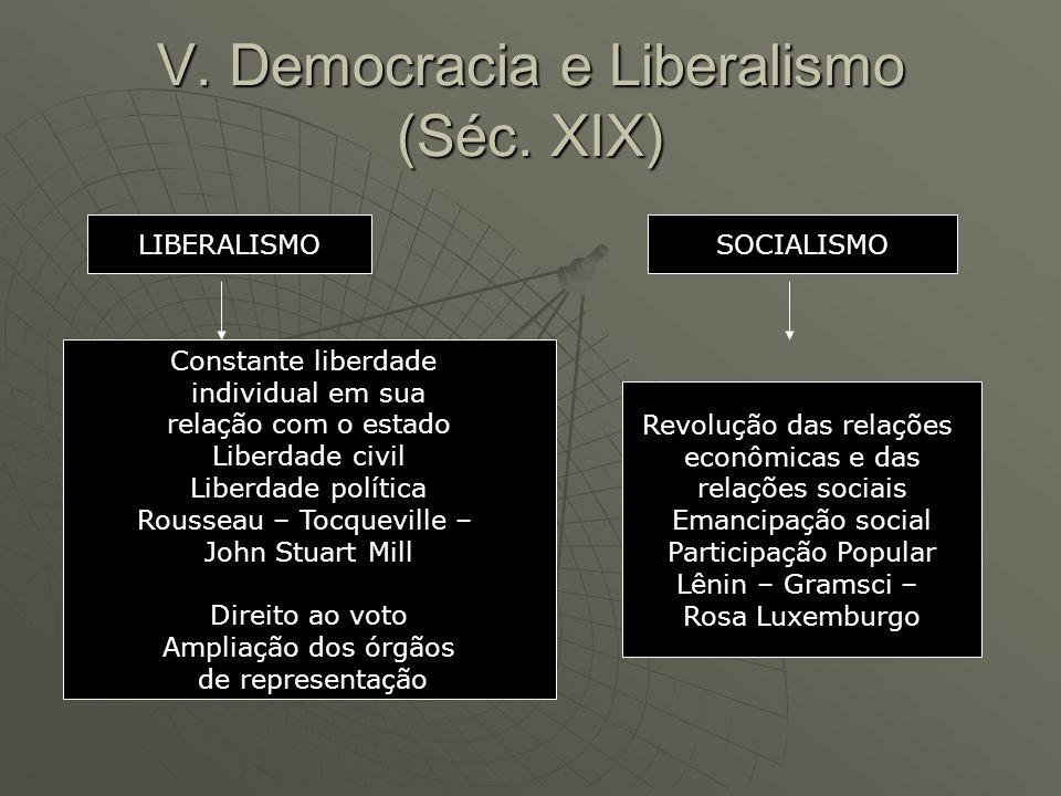 V. Democracia e Liberalismo (Séc. XIX)