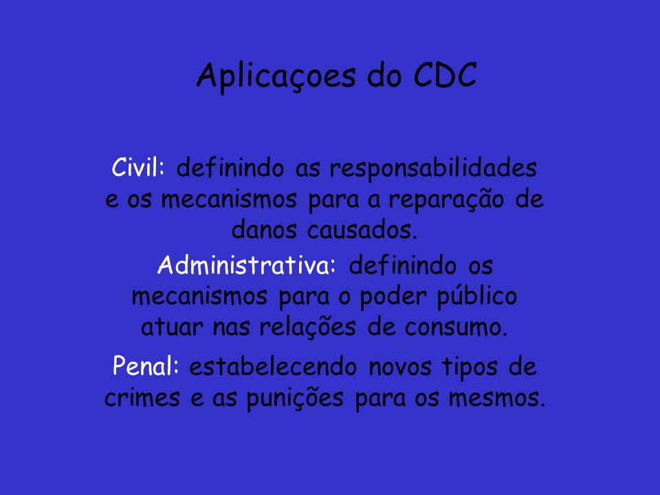 Aplicaçoes do CDC Civil: definindo as responsabilidades e os mecanismos para a reparação de danos causados.