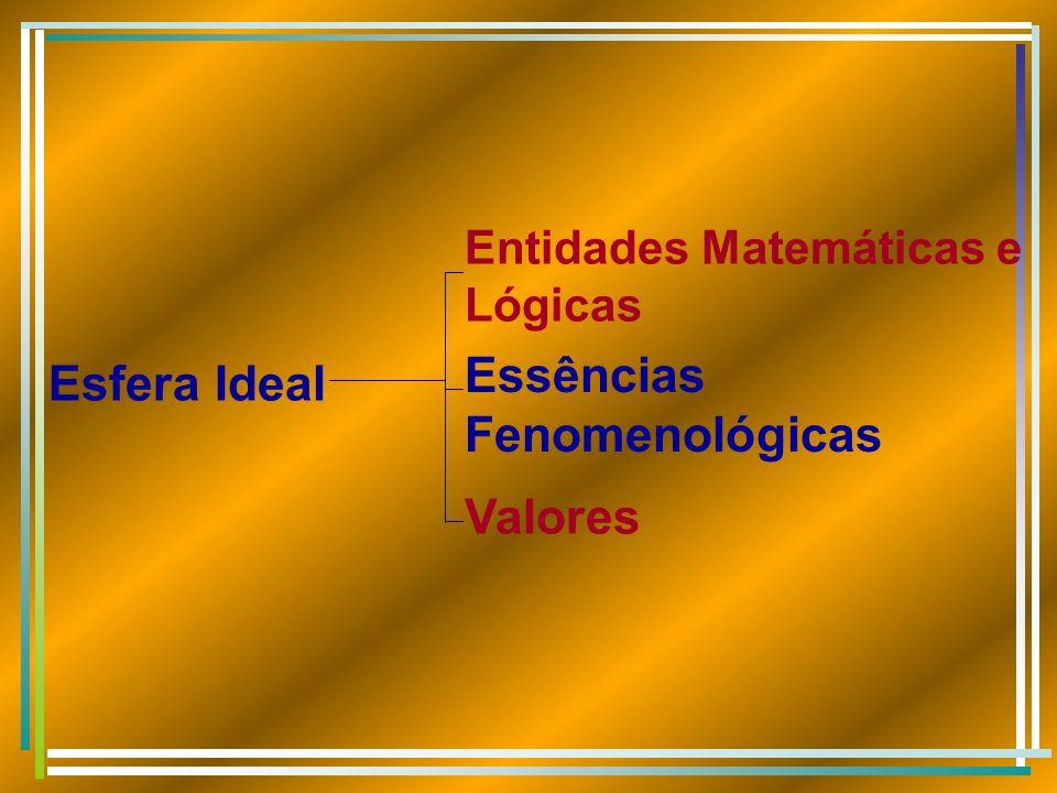 Essências Fenomenológicas Esfera Ideal