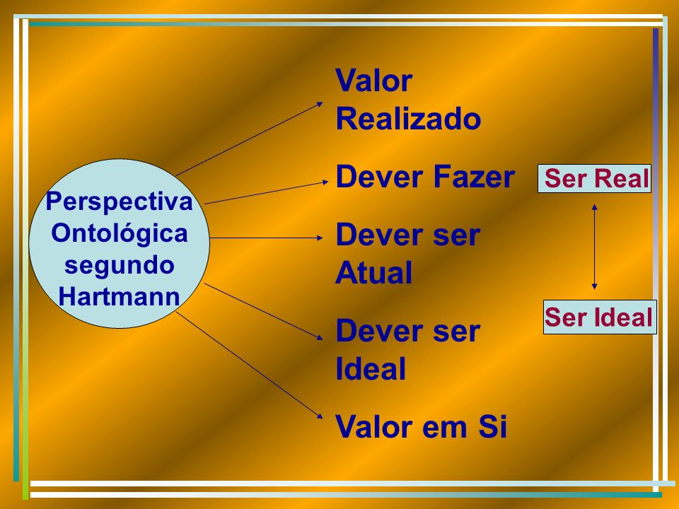 Perspectiva Ontológica segundo Hartmann