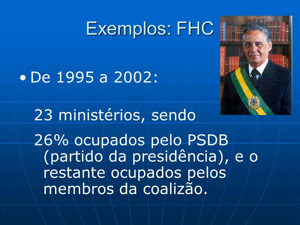 Exemplos: FHC De 1995 a 2002: 23 ministérios, sendo