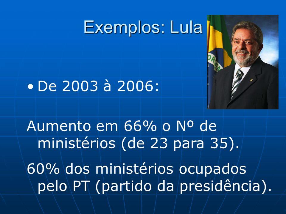 Exemplos: Lula De 2003 à 2006: Aumento em 66% o Nº de ministérios (de 23 para 35).