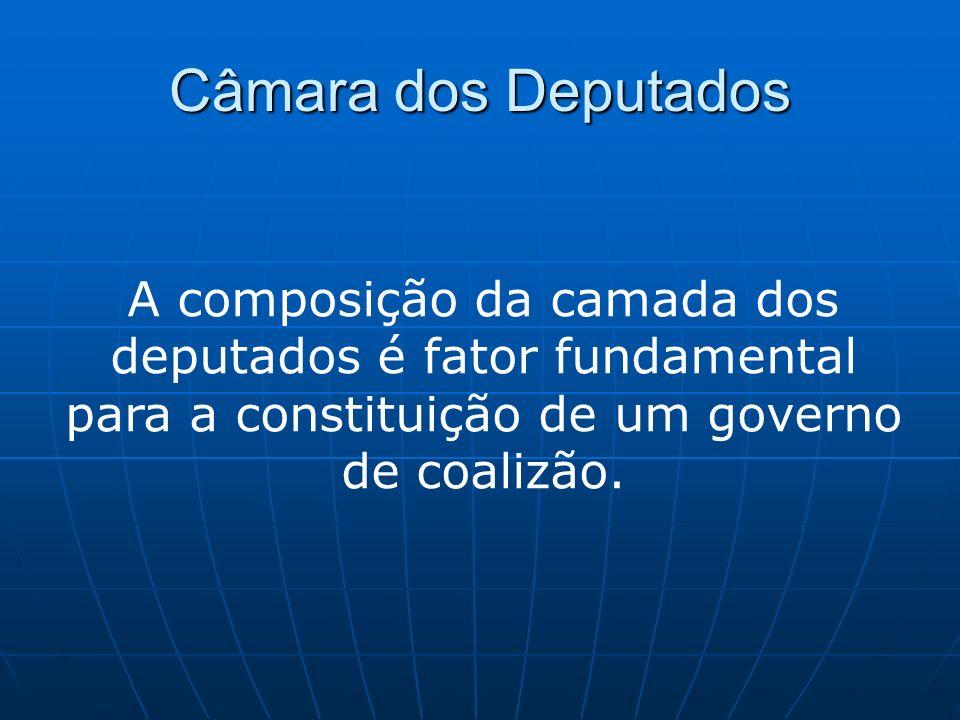 Câmara dos DeputadosA composição da camada dos deputados é fator fundamental para a constituição de um governo de coalizão.