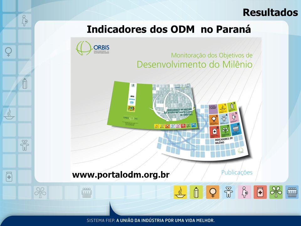 Indicadores dos ODM no Paraná