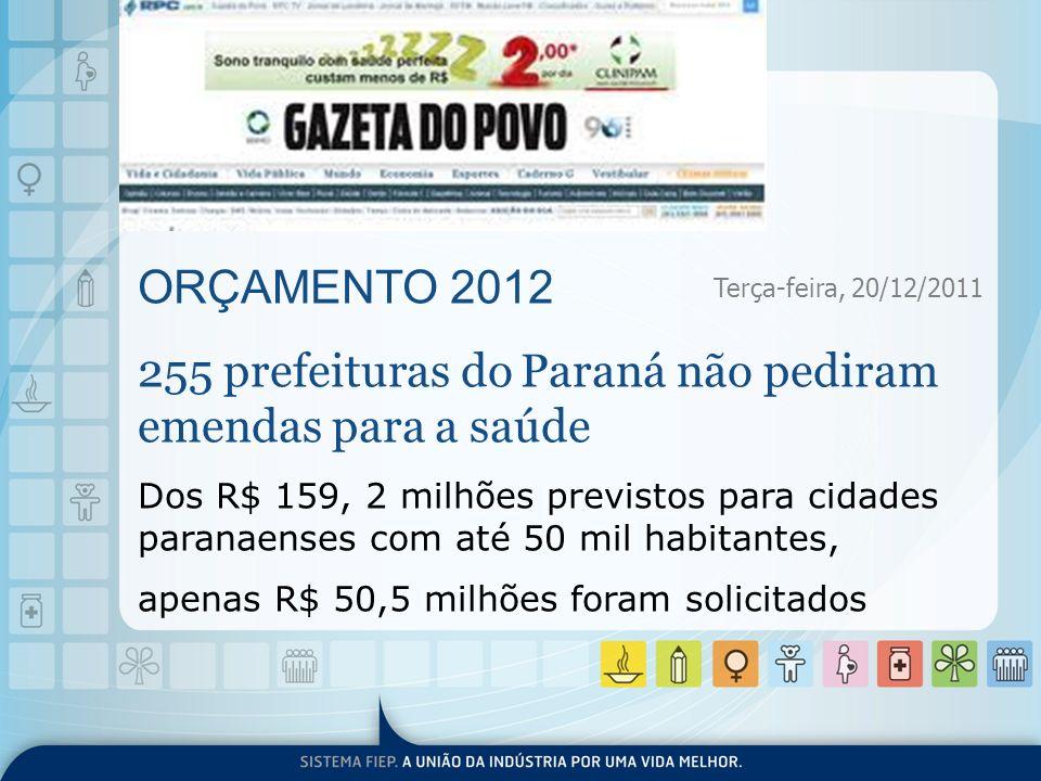 255 prefeituras do Paraná não pediram emendas para a saúde
